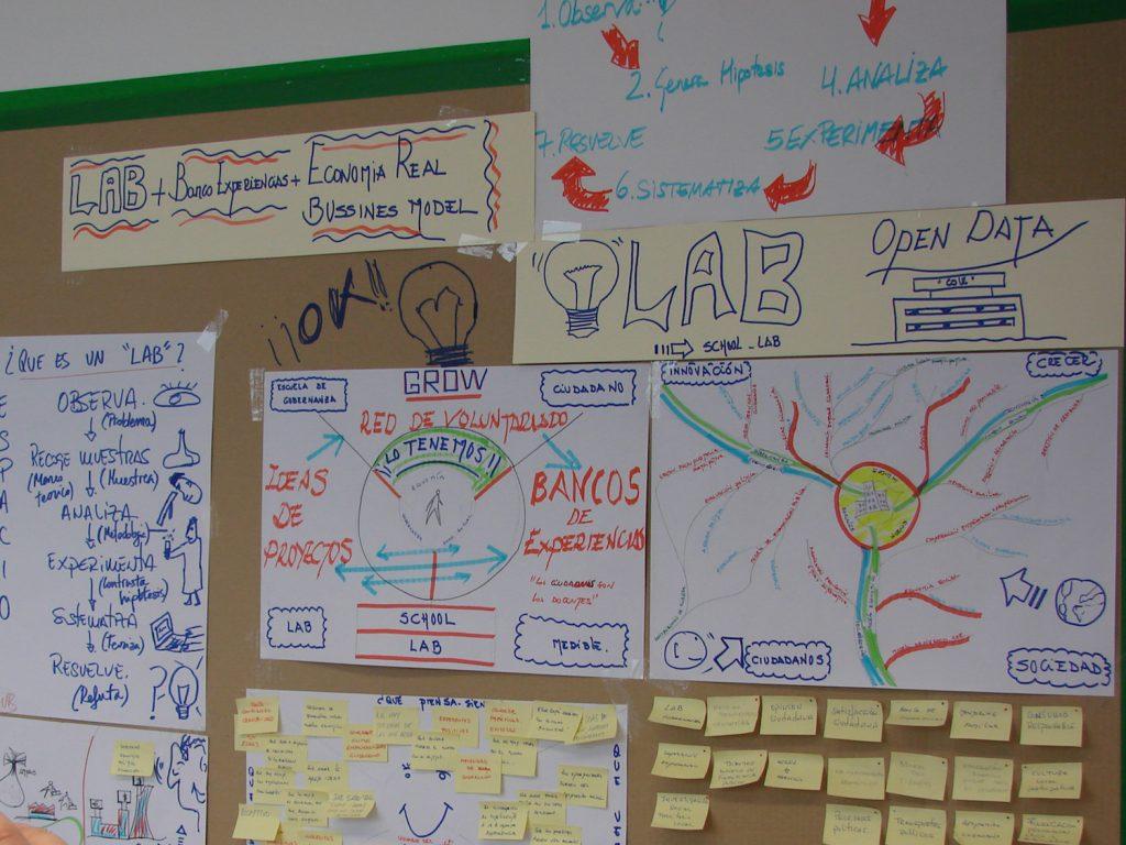 Dibujar para pensar. Dibujar para innovar