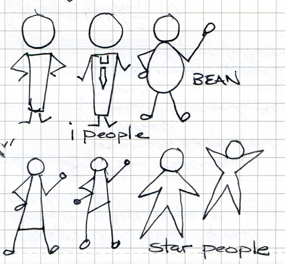 sketchnotespeople