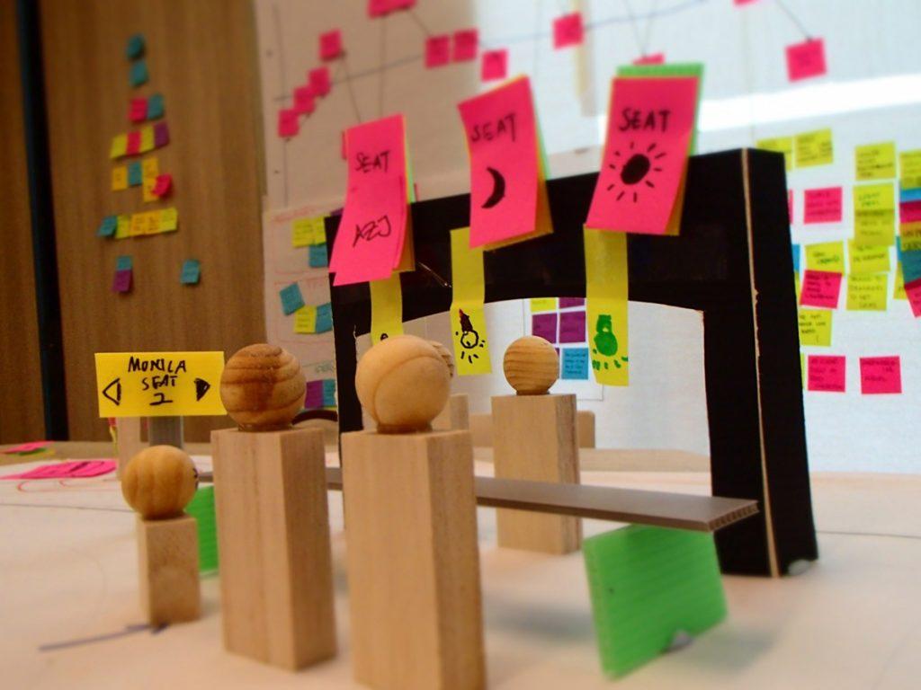 Guía para prototipar proyectos de emprendimiento
